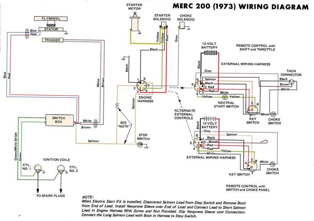 medium resolution of mercury outboard wiring diagrams mastertech marinmerc 200 breakerless ignition