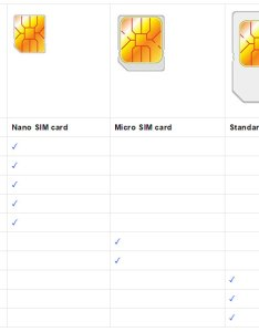 Sim cards for iphones also what size card fits in your iphone rh maxsdeals