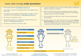 15_09_02_Order-Procedure_KabelDT