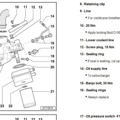 03 Jetta 2 0 Engine Diagram Usb To Ps2 Controller Wiring Oil Pressure Fluctuating Issue - Part Iv