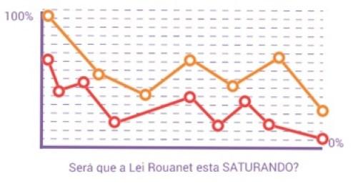 grafico-negativo