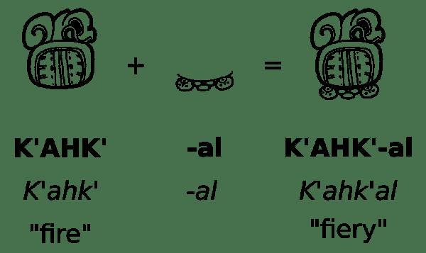 Maya-glyph-fiery