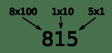 Decimal-system-example-815