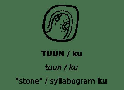 Ancient-Maya-script-homograph-tuun-ku