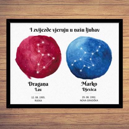 horoskop dva kruga