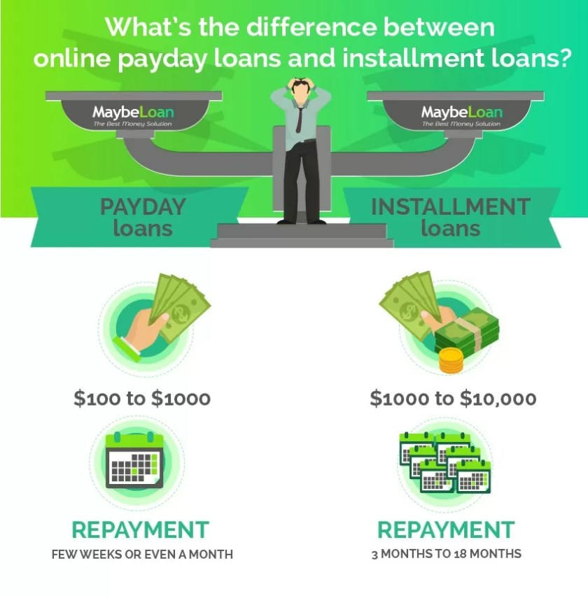 precisely what the absolute right place for any payday advance payday loan