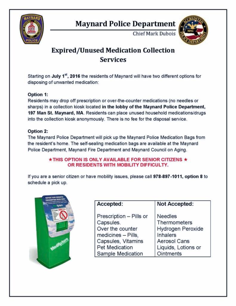 unwanted Medication