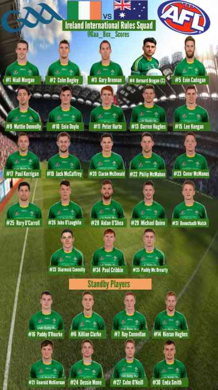 Ireland 2015 International Rules Team