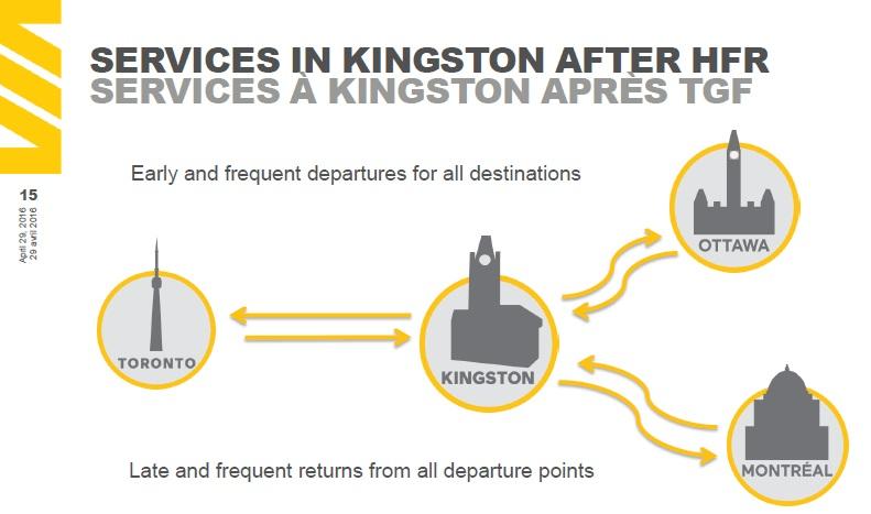 VIA Kingston hub model