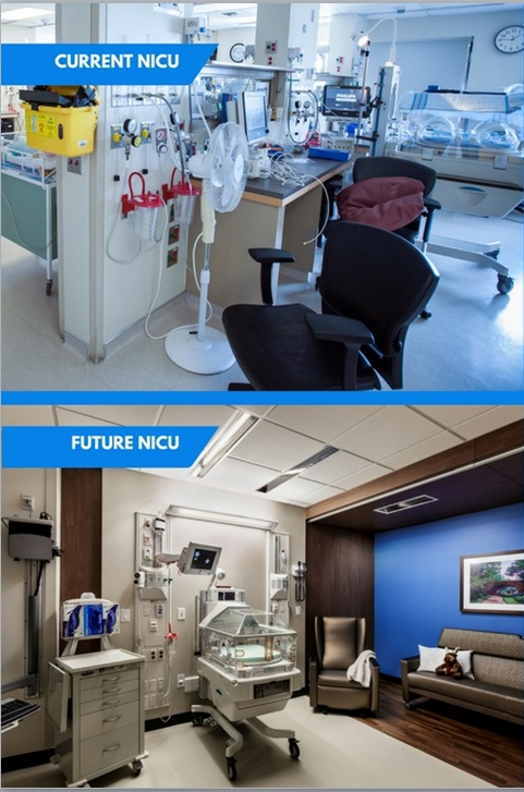 uhfk-current-to-future-nicu