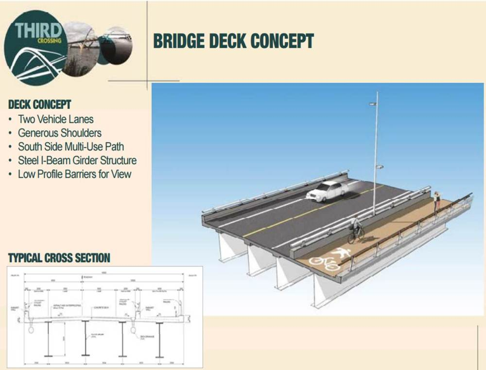 Third Crossing - deck concept