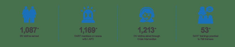 dart-infographic