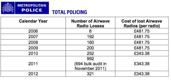 met_airwave_lost