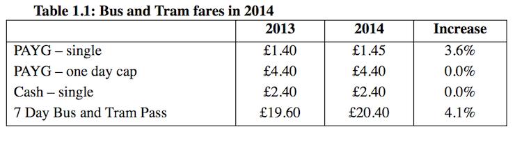 2013_fares_1