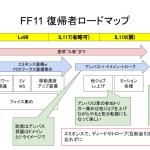 FF11でやること|復帰したけど何をすればいい?復帰2ヶ月でやったことまとめ&おすすめロードマップ