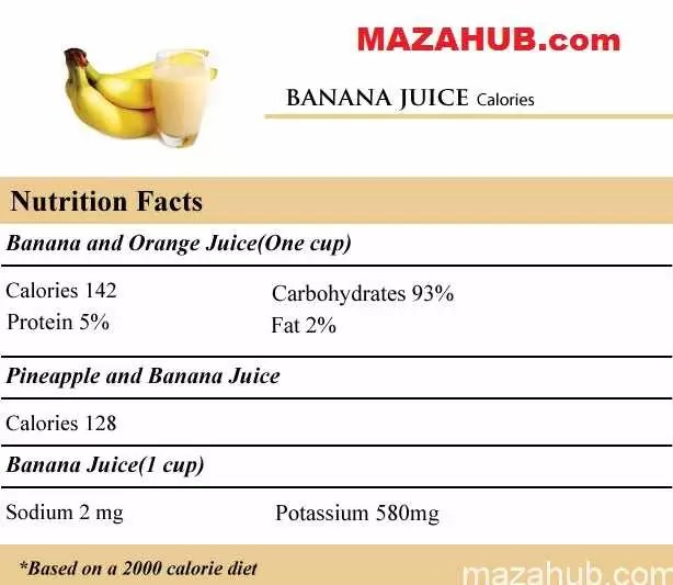 Calories In Banana