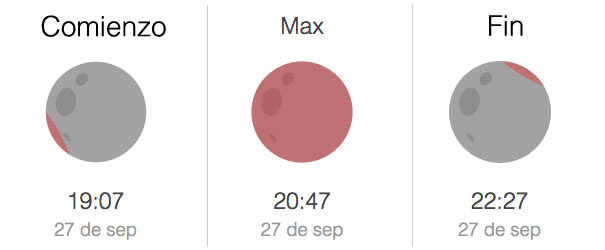 Horarios-eclipse-lunar-septiembre-2015