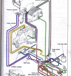 question i don t understand the vacuum diagram shown in the fsm or haynes manual  [ 769 x 1148 Pixel ]