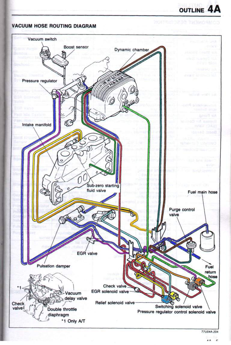hight resolution of relief switching and egr valves