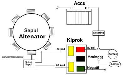 Wiring Diagram Kiprok Tiger