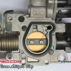 Cara Setting Alarm Grand New Avanza Toyota Yaris Heykers Trd Sportivo Wpid Pin Out Tps Jpg Jpeg Mazpedia Com