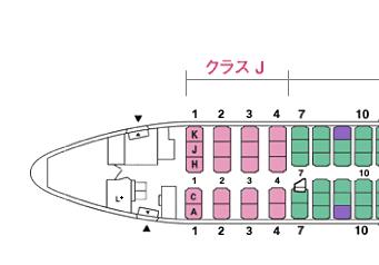 7列目の、妙な記号がついている席がそれ。