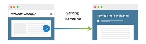 Backlinks (SEO) : la course impossible ?