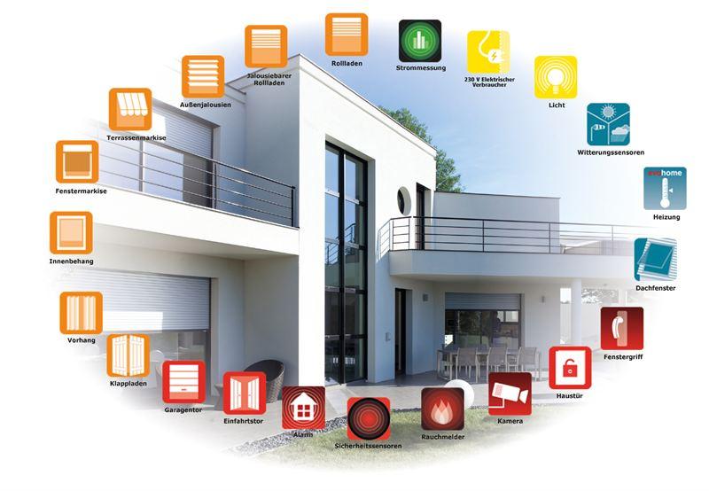Die Zukunft Der Hausautomation  Somfy Fachpresseportal