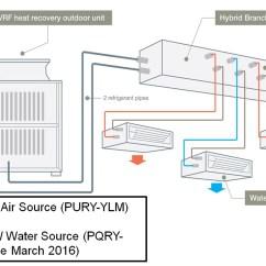 Split System Air Conditioner Wiring Diagram 1997 Toyota 4runner Hvac Mini