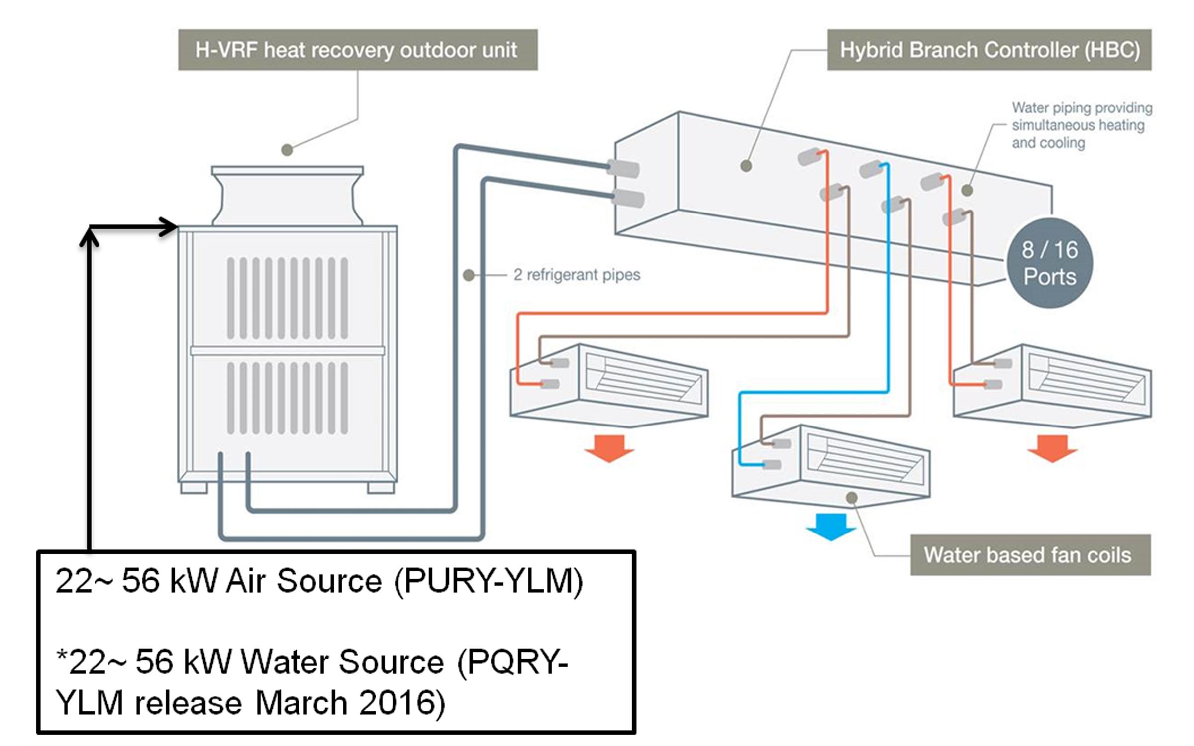 split system air conditioner wiring diagram chinese atv 110 hvac mini