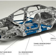 Car Exterior Parts Diagram With Names Christmas Lights Wiring Forums Ssab Docol 1400 Mze Biw En Rgb -