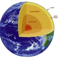 Earth S Atmosphere Layers Diagram Wiring For 2 4 Ohm Dvc Subs Cross Section - University Of Maryland, College Park