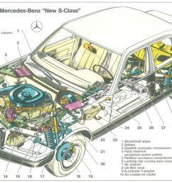 mercedes benz 126 cutaway diagram [ 1182 x 677 Pixel ]