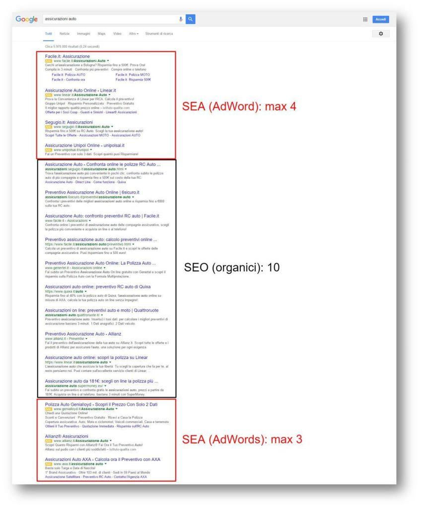 La pantalla captura la diferencia entre SEO y SEA en los resultados de búsqueda de Google.