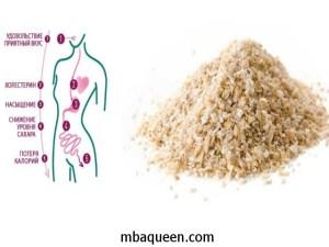 Чем полезны отруби для организма