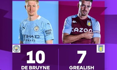 Man CityvsAston Villa