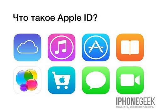 Find Apple Id User