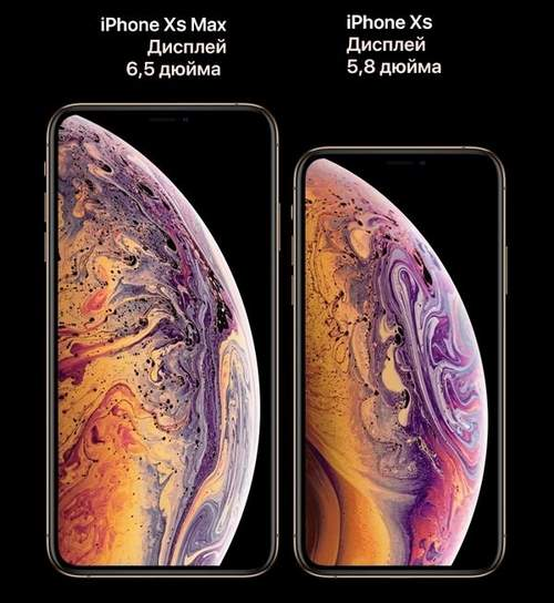 Iphone Xs Max A1921 Will Work