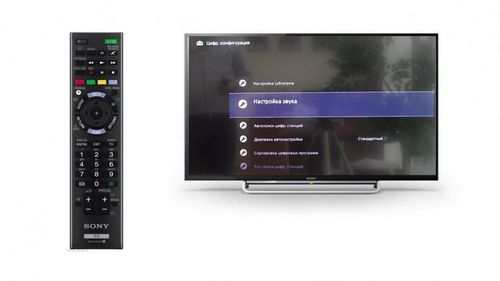 How To Set Up Sony Playstation On Tv