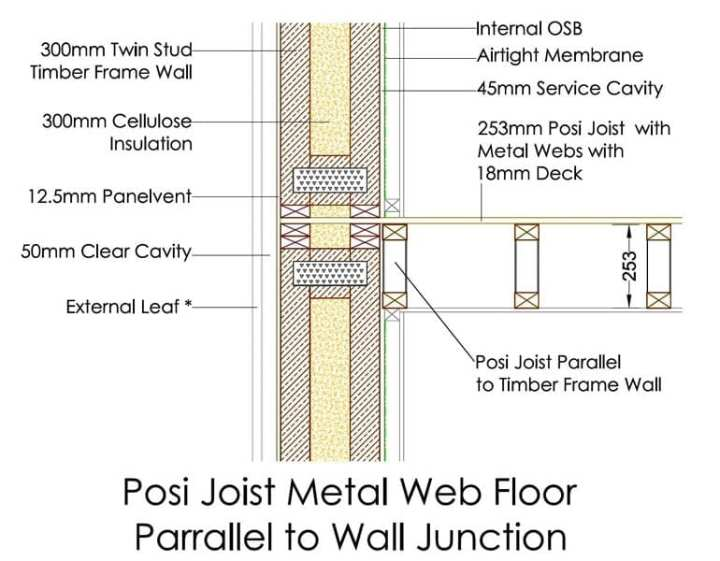 Timber Frame Wall Construction Details Uk | Framesite.blog