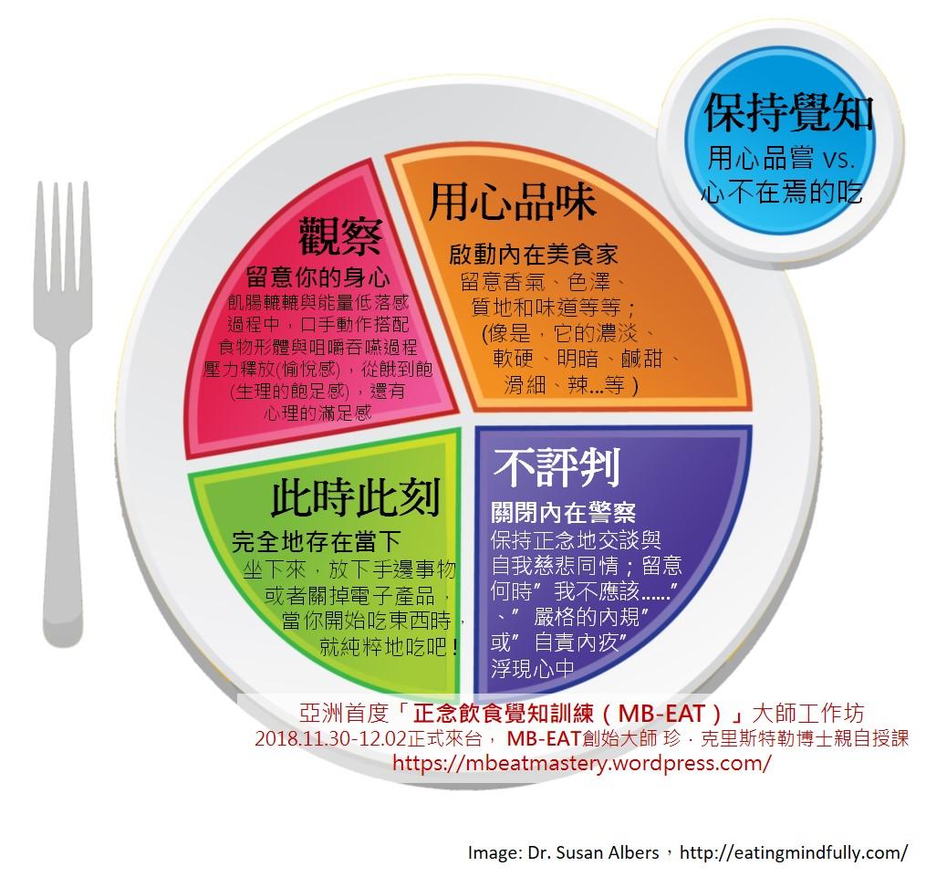 吃出正念的5個態度 – 「正念飲食覺知訓練」系列工作坊