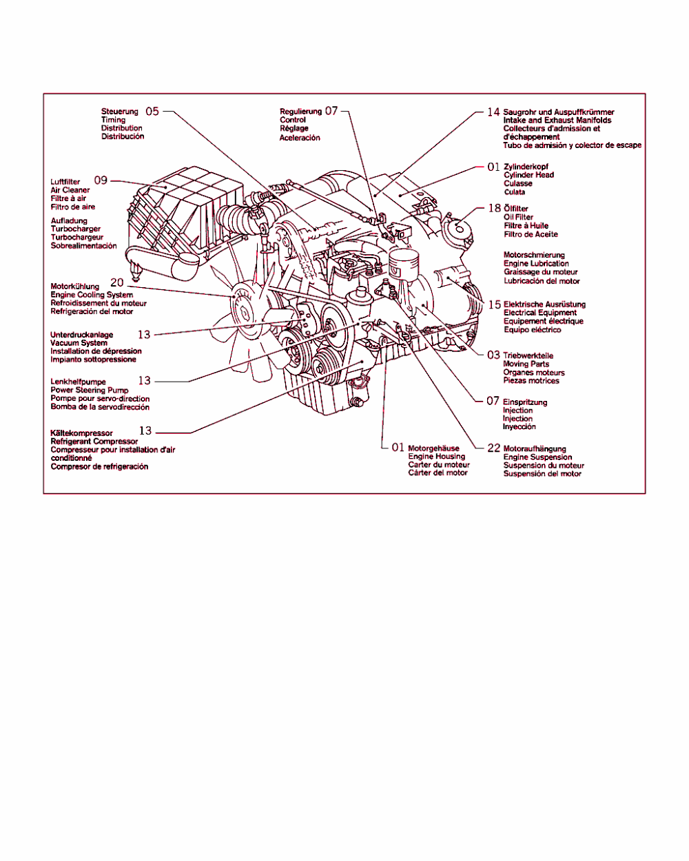 medium resolution of group engine housing 005 design group orientation table