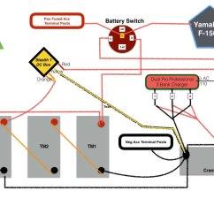 Minn Kota Battery Charger Wiring Diagram Sony Xplod Cdx Gt24w 3 Bank 39