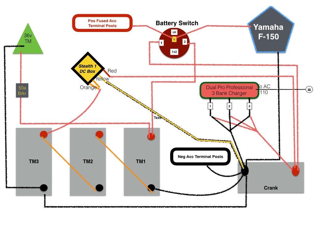 minn kota battery charger wiring diagram trane xe1000 heat pump 3 bank 39