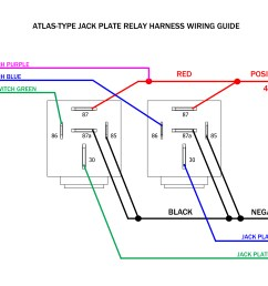 for atlas jack plate wiring harness wiring diagram sheet atlas jack plate wiring diagram wiring diagram [ 3300 x 2550 Pixel ]