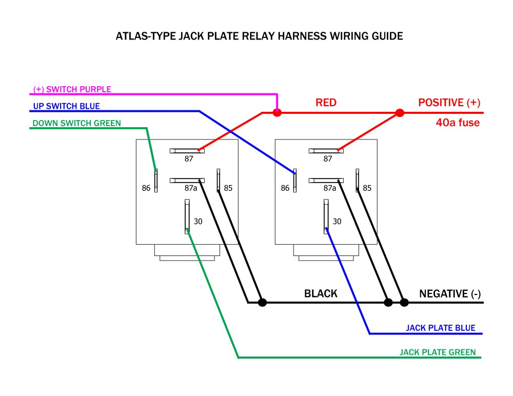 medium resolution of for atlas jack plate wiring harness wiring diagram sheet atlas jack plate wiring diagram wiring diagram