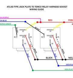 wiring diagram for jack wiring diagram schema wiring diagram for audio jack jack plate wiring diagram [ 3300 x 2550 Pixel ]