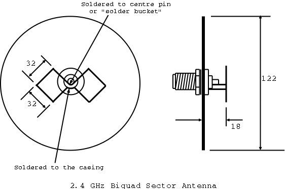 Biquad Sector Antenna 2.4 GHz