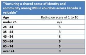 Comm_Research_Results_nurtureidentity_jpg_Page12
