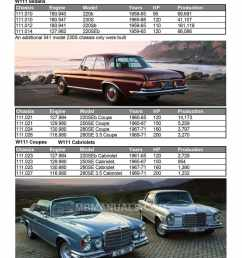 mercedes w111 production specs sheet [ 1275 x 1650 Pixel ]